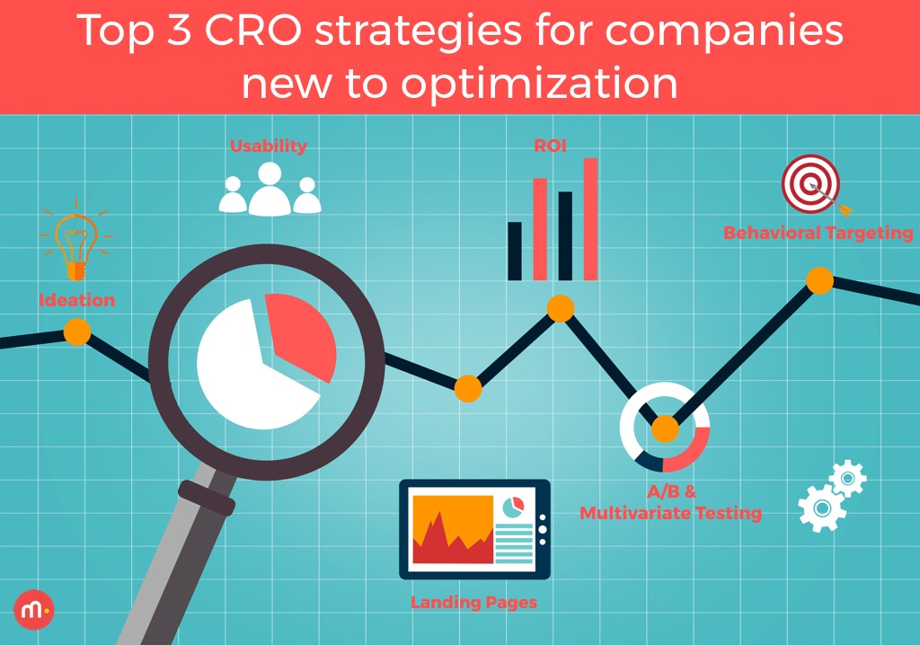 Top 3 CRO strategies for companies new to optimization.001